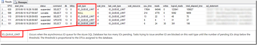 SQL Azure IO LIMIT 1