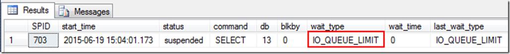 SQL Azure IO LIMIT 3