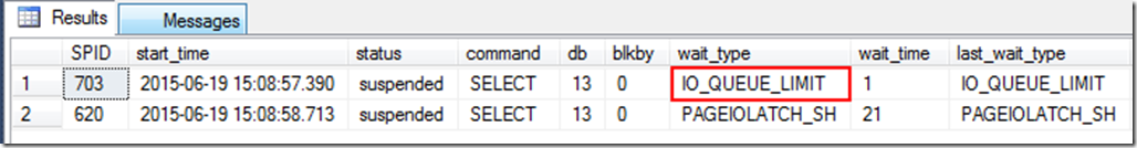 SQL Azure IO LIMIT 4